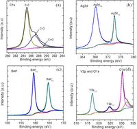 Атомно эмиссионные спектральные анализы и тесты